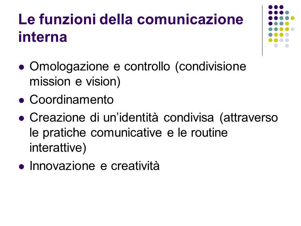 Le funzioni della comunicazione interna