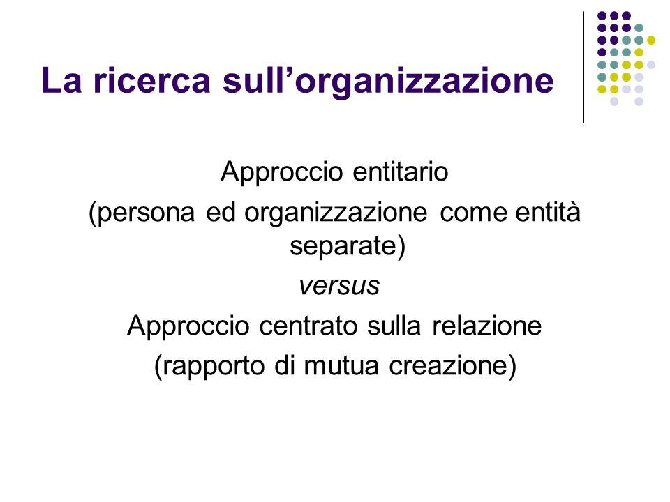 La ricerca sull'organizzazione