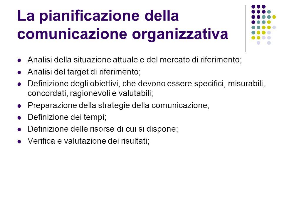 La pianificazione della comunicazione organizzativa