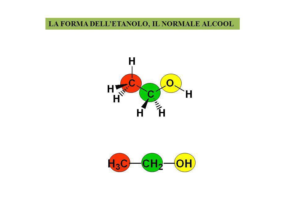 LA FORMA DELL'ETANOLO, IL NORMALE ALCOOL