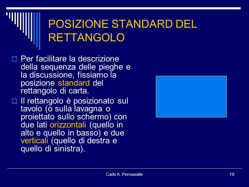 POSIZIONE STANDARD DEL RETTANGOLO