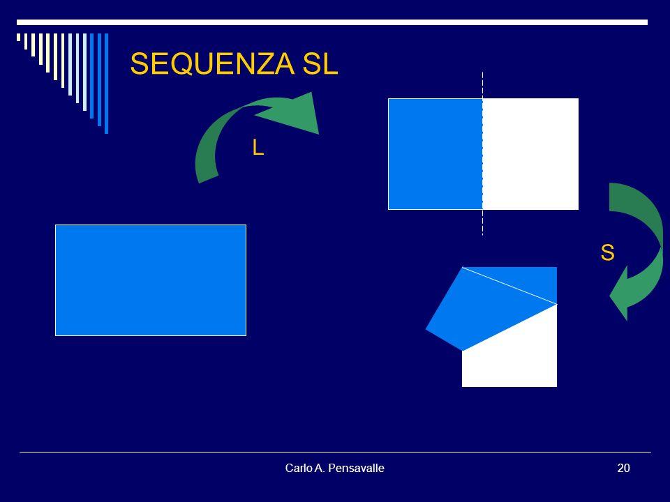 SEQUENZA SL L S Carlo A. Pensavalle