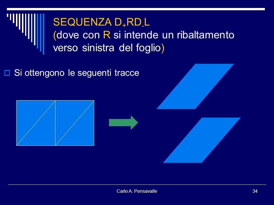 SEQUENZA D+RD-L (dove con R si intende un ribaltamento verso sinistra del foglio)