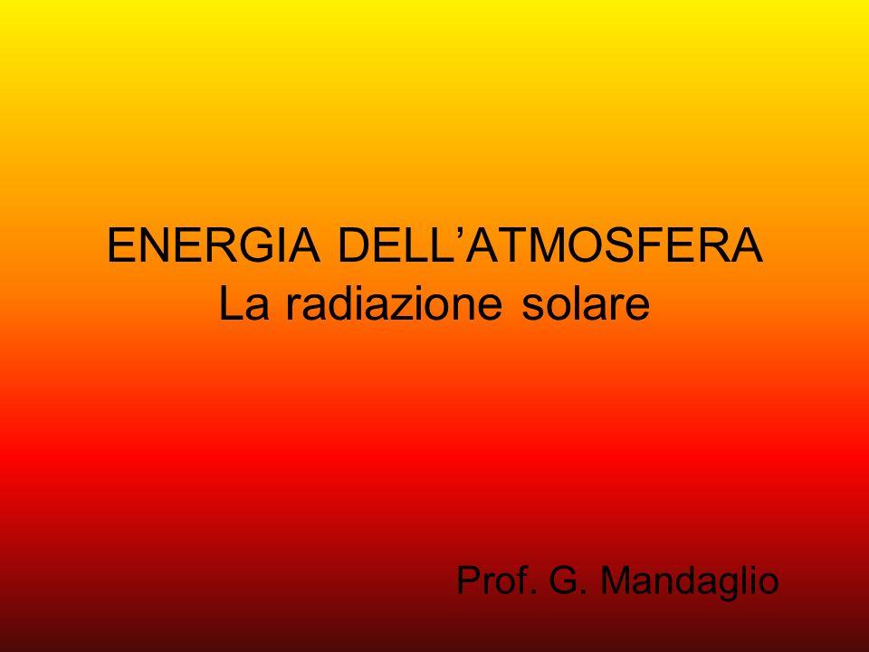 ENERGIA DELL'ATMOSFERA La radiazione solare