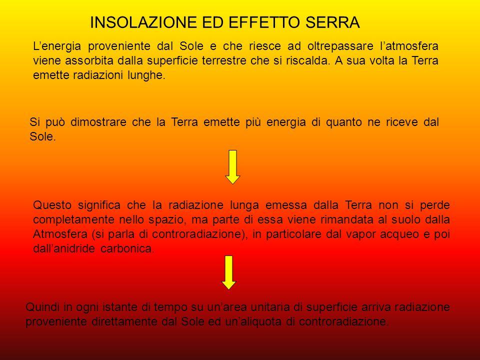 INSOLAZIONE ED EFFETTO SERRA