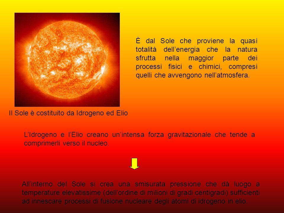 È dal Sole che proviene la quasi totalità dell'energia che la natura sfrutta nella maggior parte dei processi fisici e chimici, compresi quelli che avvengono nell'atmosfera.