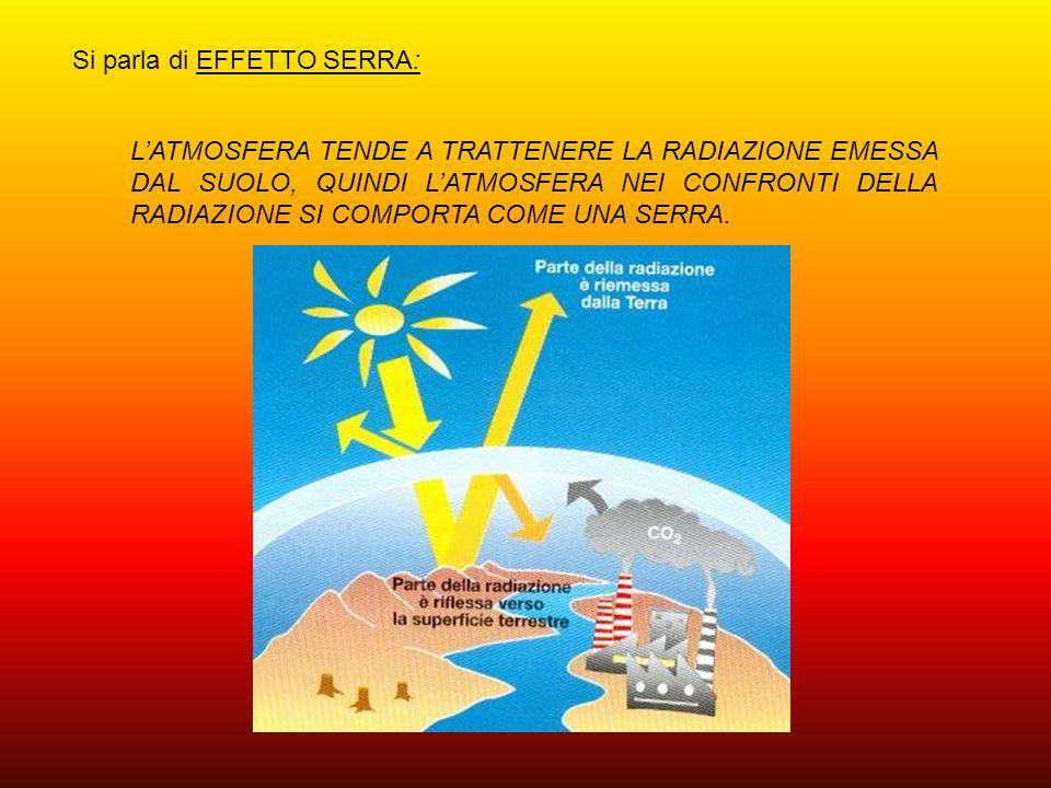 Si parla di EFFETTO SERRA:
