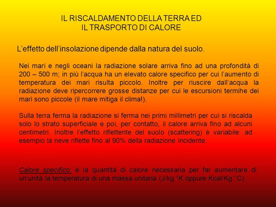 IL RISCALDAMENTO DELLA TERRA ED IL TRASPORTO DI CALORE