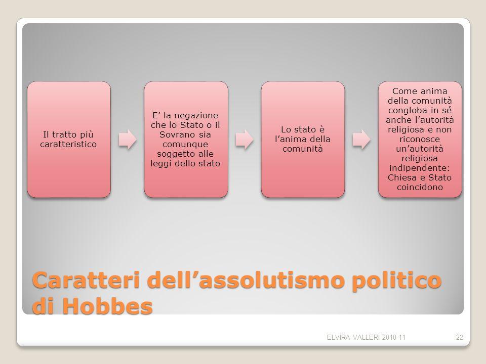 Caratteri dell'assolutismo politico di Hobbes