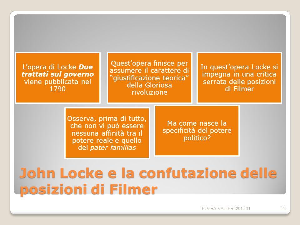 John Locke e la confutazione delle posizioni di Filmer