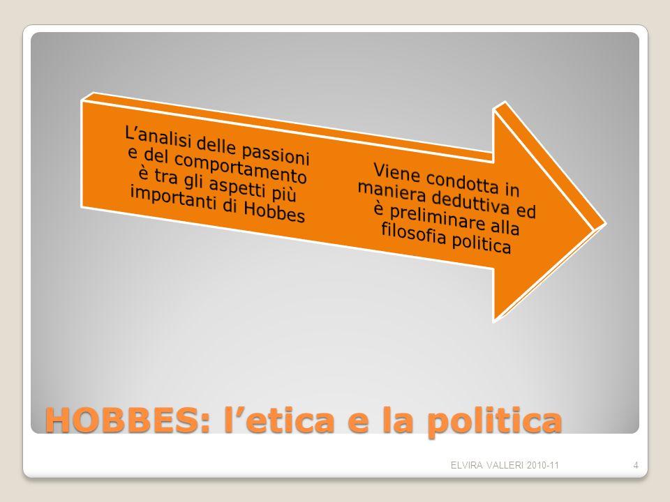 HOBBES: l'etica e la politica