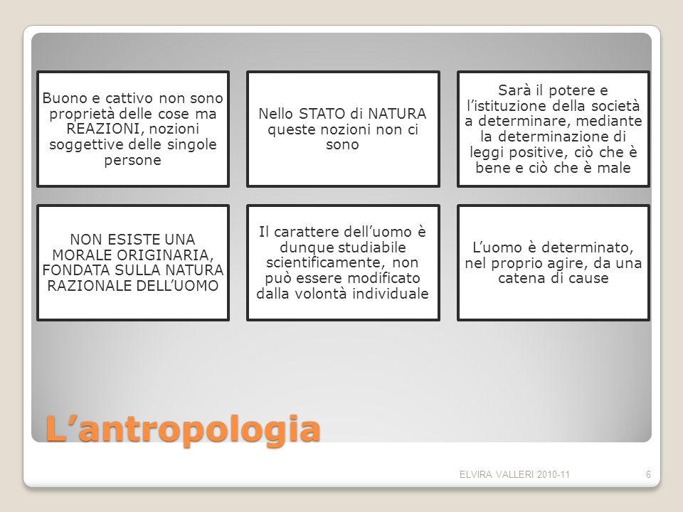 L'antropologia ELVIRA VALLERI 2010-11