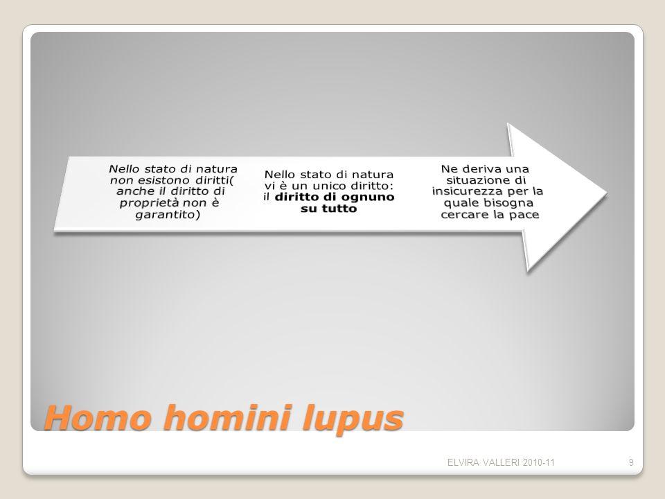 Homo homini lupus ELVIRA VALLERI 2010-11