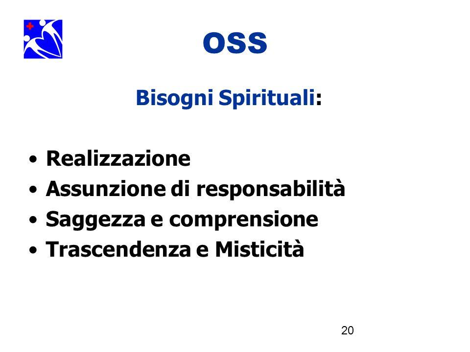 OSS Bisogni Spirituali: Realizzazione Assunzione di responsabilità