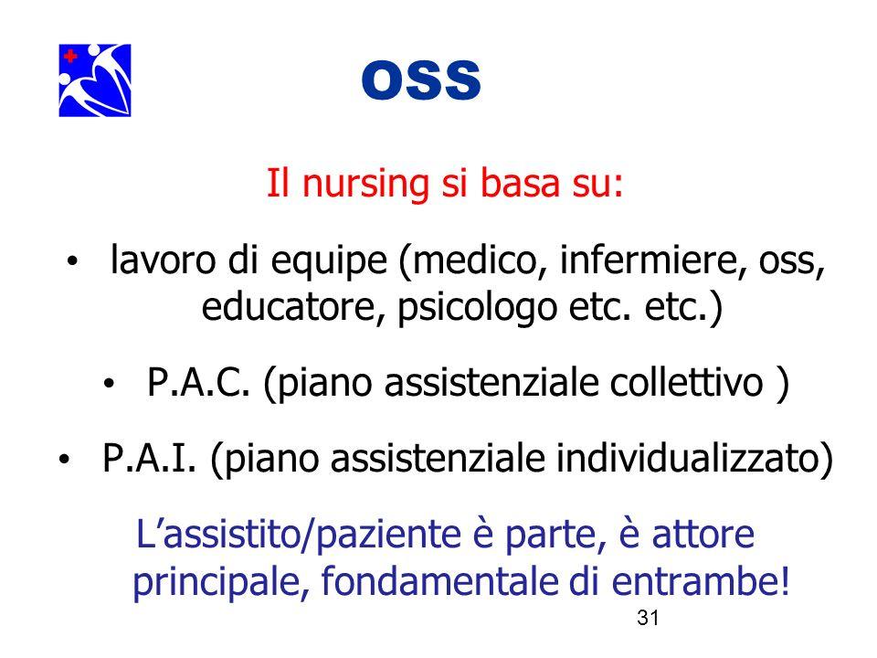 OOSSSS Il nursing si basa su: