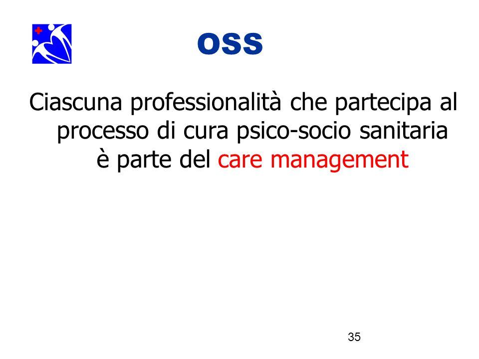 OOSSSS Ciascuna professionalità che partecipa al processo di cura psico-socio sanitaria è parte del care management.