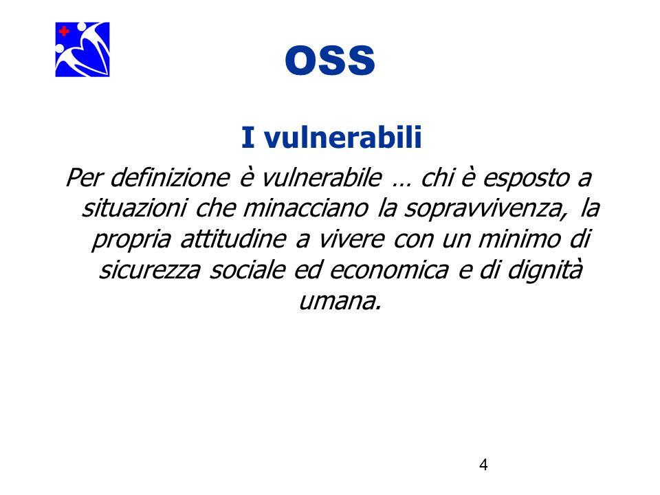 OSS I vulnerabili.