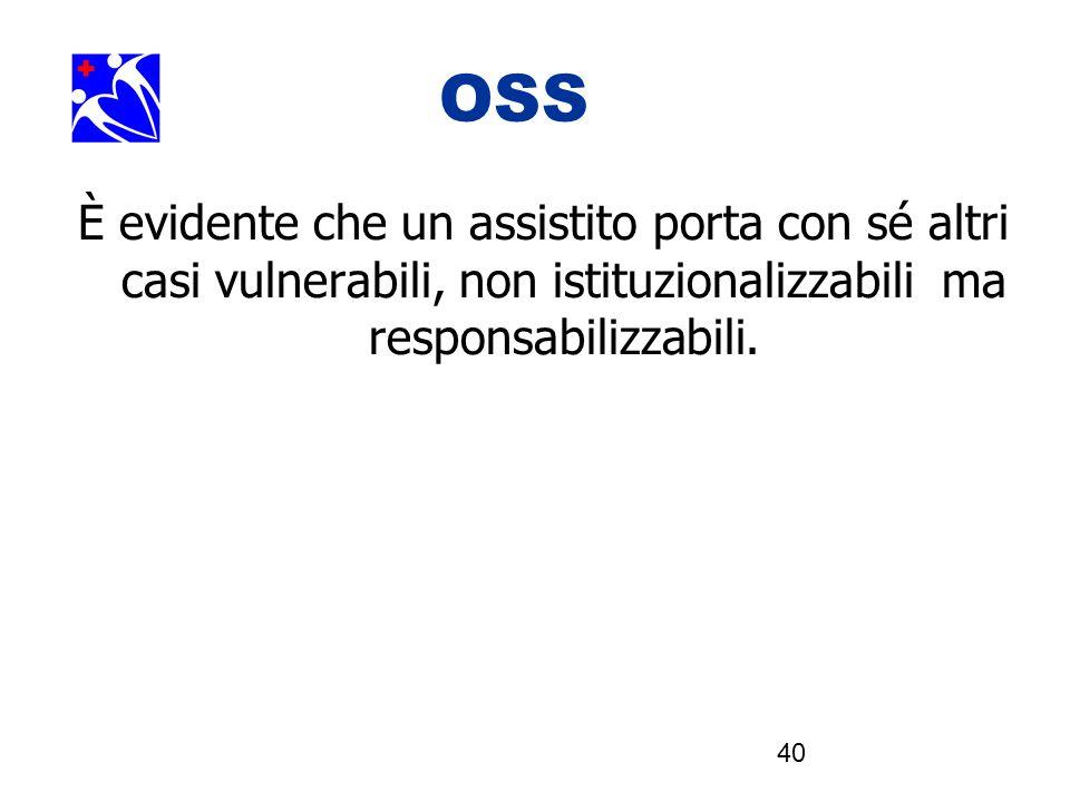 OOSSSS È evidente che un assistito porta con sé altri casi vulnerabili, non istituzionalizzabili ma responsabilizzabili.