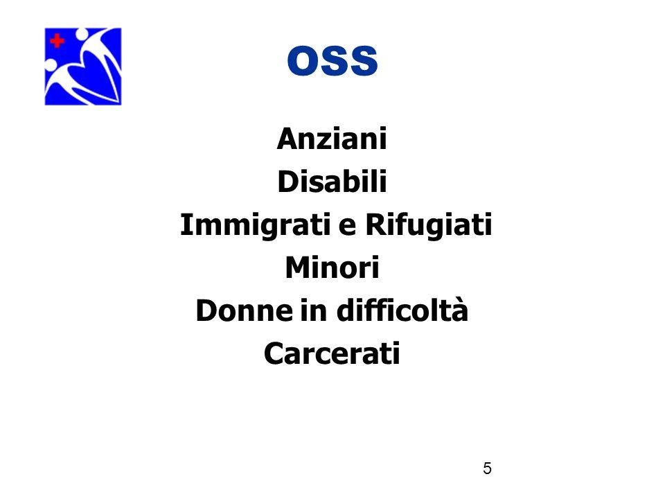 OSS Anziani Disabili Immigrati e Rifugiati Minori Donne in difficoltà