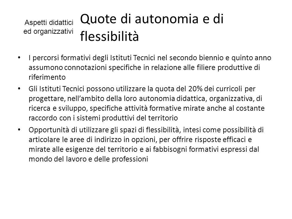 Quote di autonomia e di flessibilità