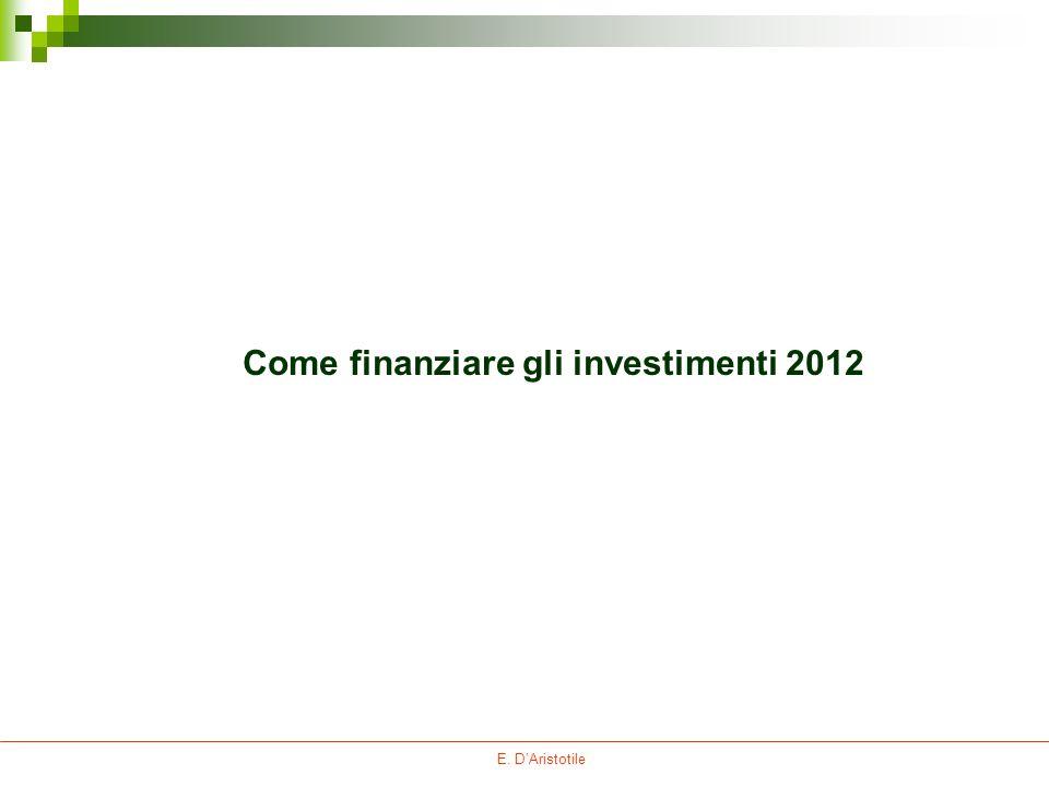 Come finanziare gli investimenti 2012