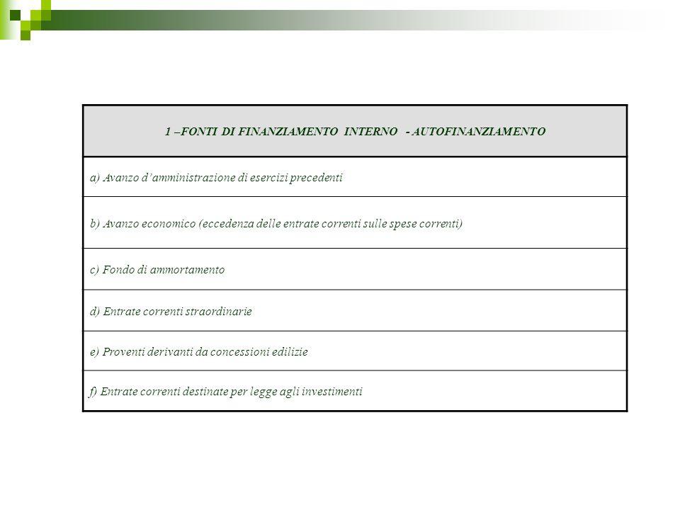 1 –FONTI DI FINANZIAMENTO INTERNO - AUTOFINANZIAMENTO