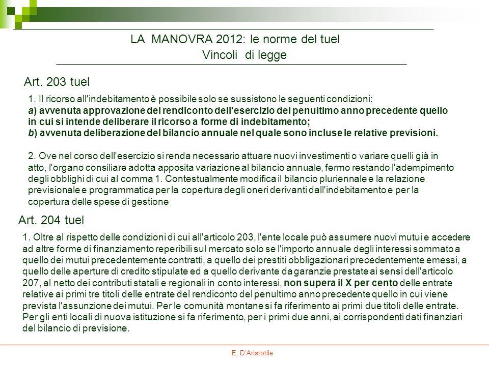 LA MANOVRA 2012: le norme del tuel