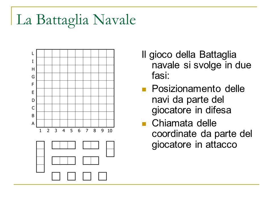 La Battaglia Navale Il gioco della Battaglia navale si svolge in due fasi: Posizionamento delle navi da parte del giocatore in difesa.
