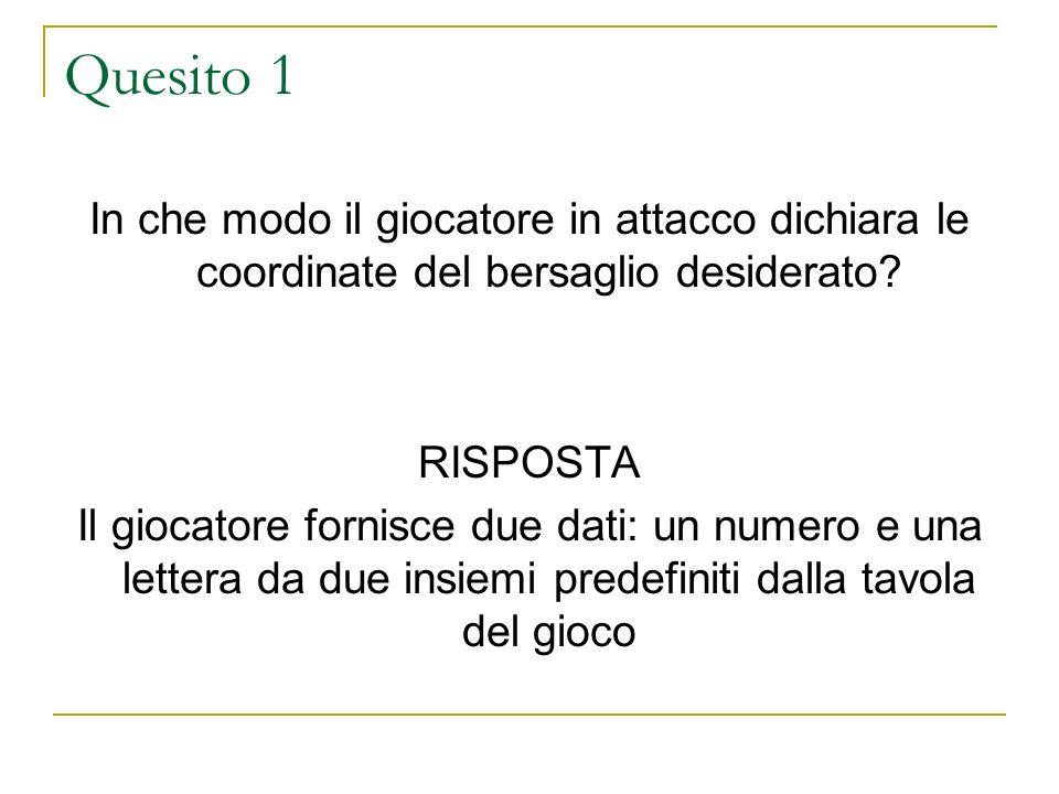 Quesito 1 In che modo il giocatore in attacco dichiara le coordinate del bersaglio desiderato RISPOSTA.