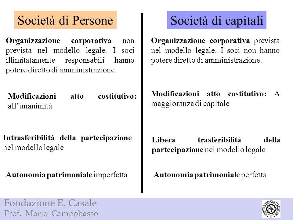 Società di Persone Società di capitali