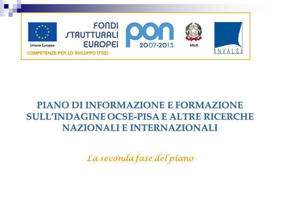 La seconda fase del piano