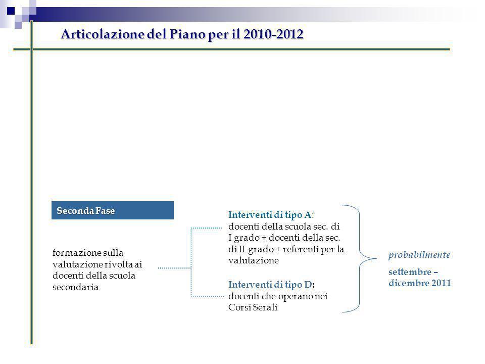 Articolazione del Piano per il 2010-2012