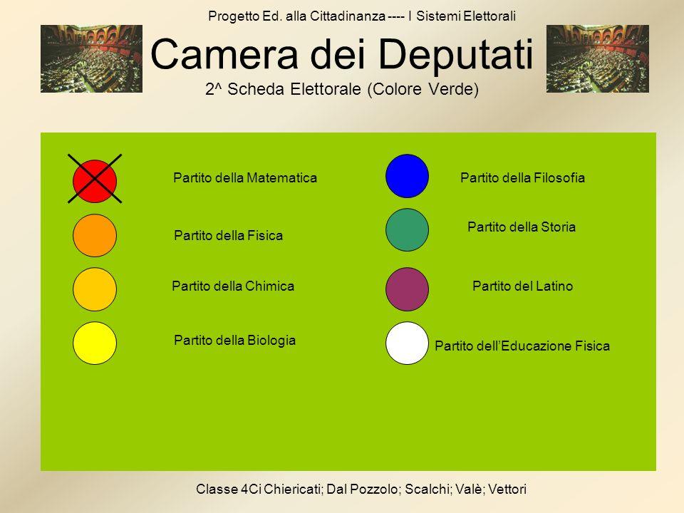 Camera dei Deputati 2^ Scheda Elettorale (Colore Verde)