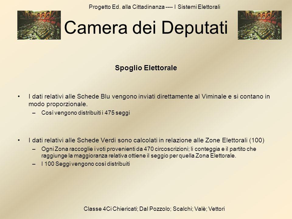 Classe 4Ci Chiericati; Dal Pozzolo; Scalchi; Valè; Vettori