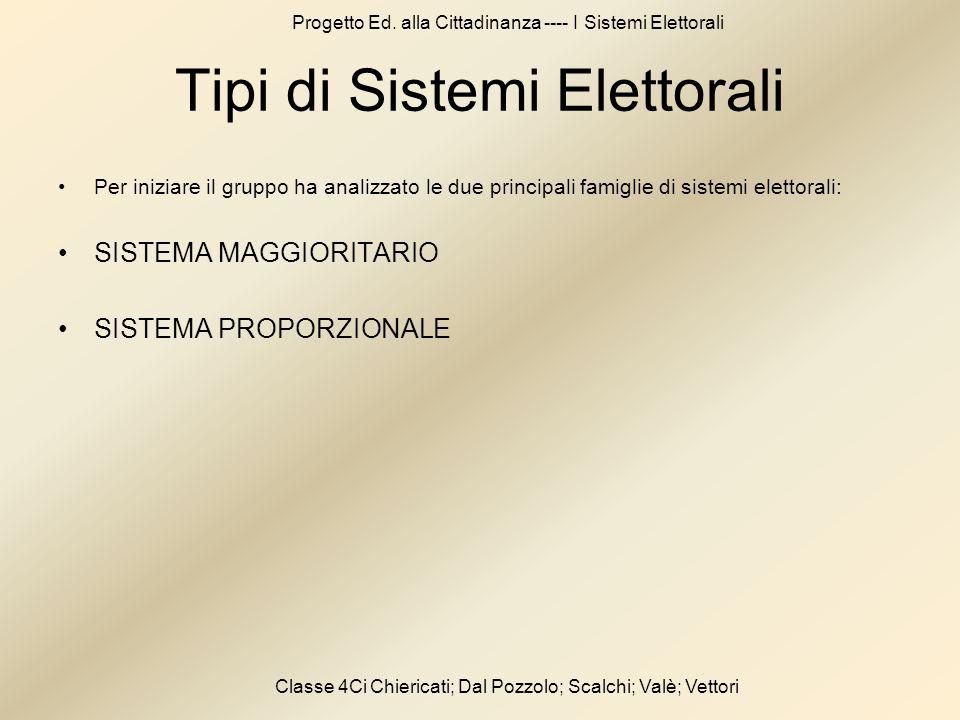 Tipi di Sistemi Elettorali