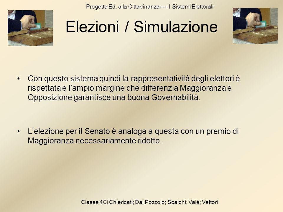 Elezioni / Simulazione