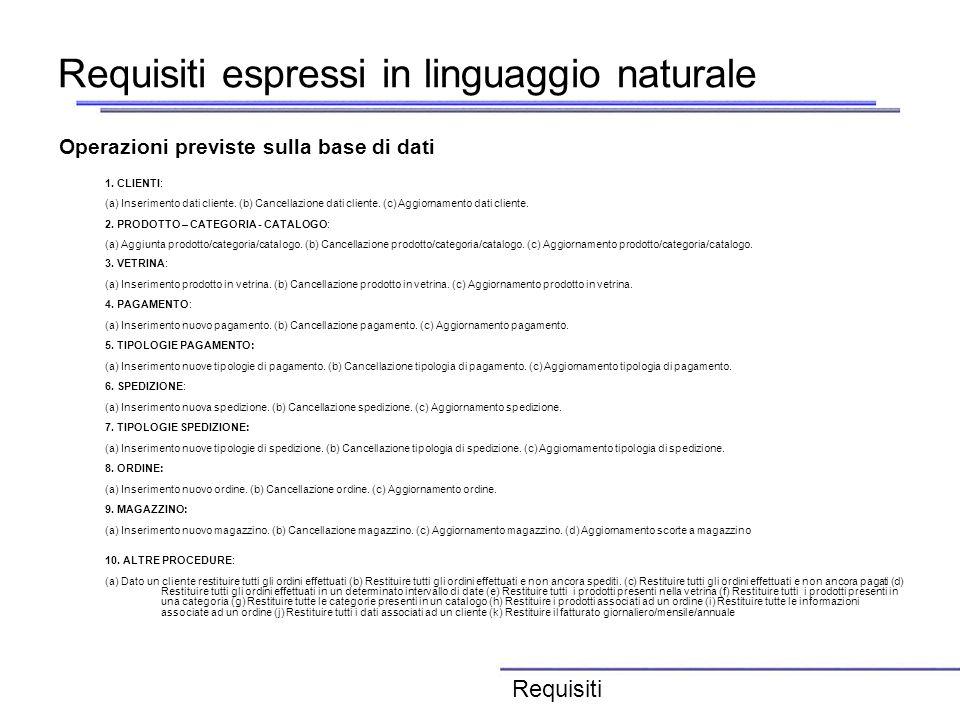 Requisiti espressi in linguaggio naturale