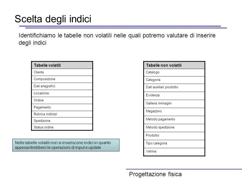 Scelta degli indici Identifichiamo le tabelle non volatili nelle quali potremo valutare di inserire degli indici.