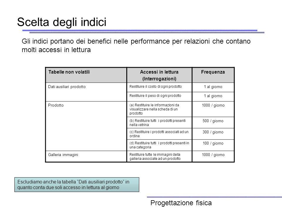 Scelta degli indici Gli indici portano dei benefici nelle performance per relazioni che contano molti accessi in lettura.