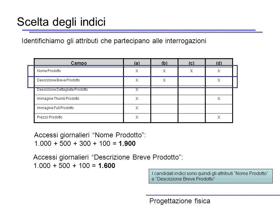Scelta degli indici Identifichiamo gli attributi che partecipano alle interrogazioni. Campo. (a) (b)