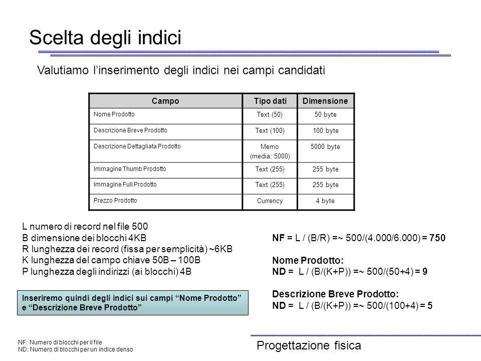 Scelta degli indici Valutiamo l'inserimento degli indici nei campi candidati. Campo. Tipo dati. Dimensione.