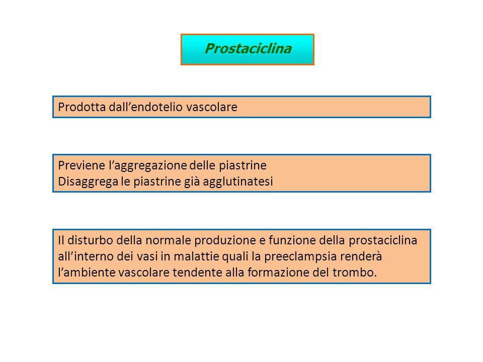 Prostaciclina Prodotta dall'endotelio vascolare. Previene l'aggregazione delle piastrine. Disaggrega le piastrine già agglutinatesi.