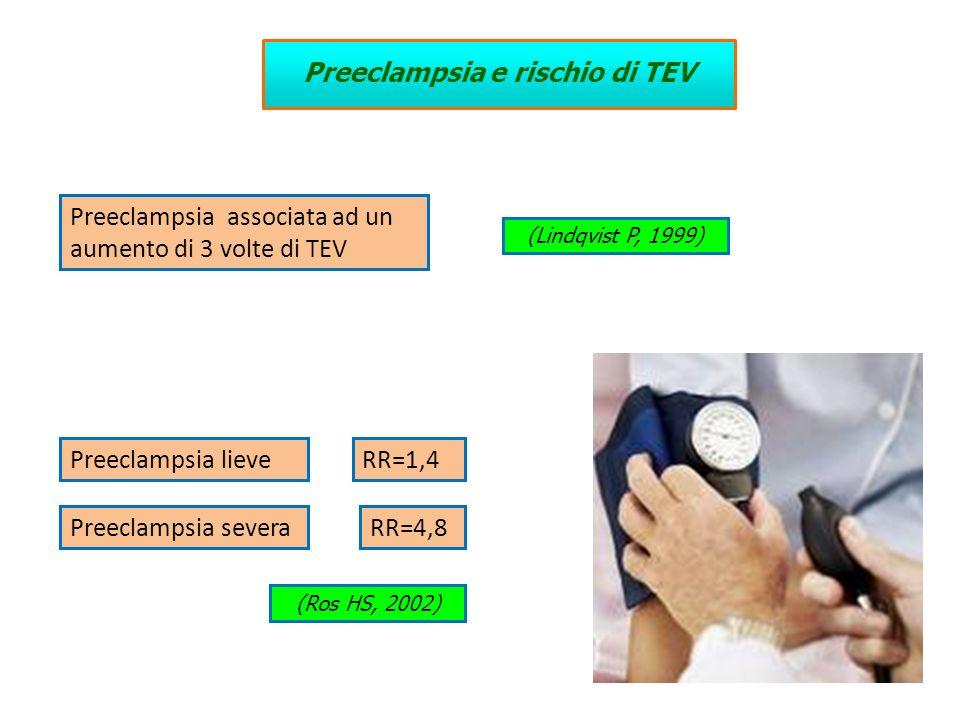 Preeclampsia e rischio di TEV