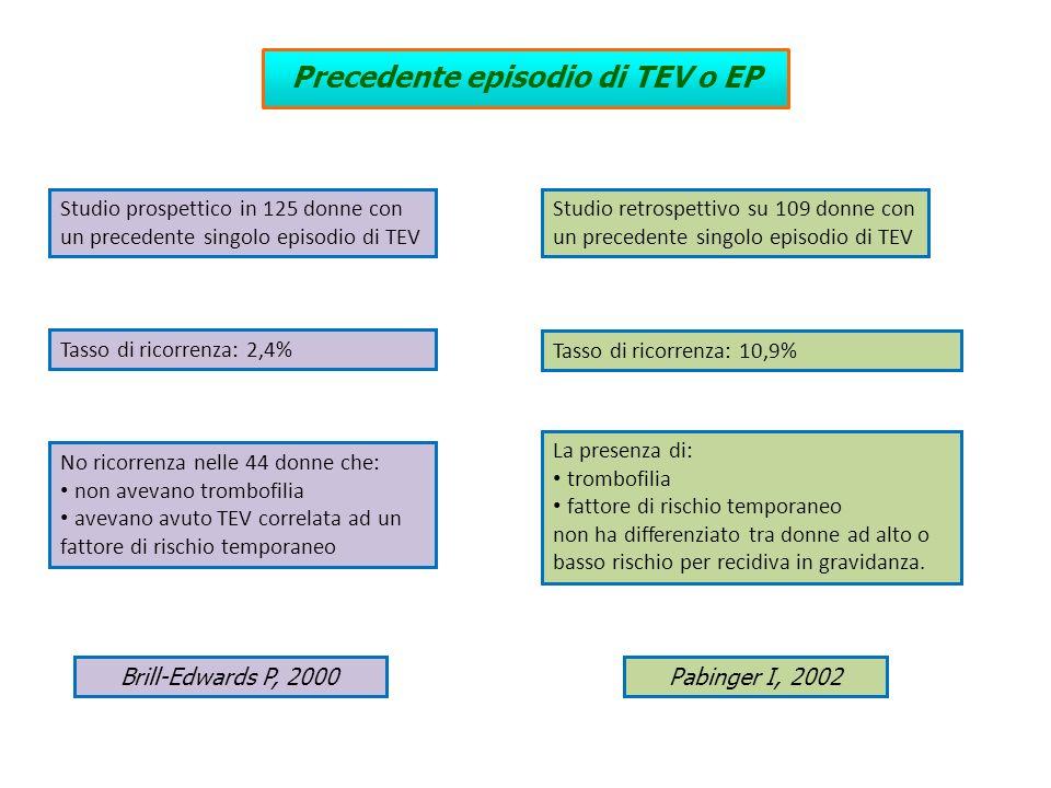 Precedente episodio di TEV o EP