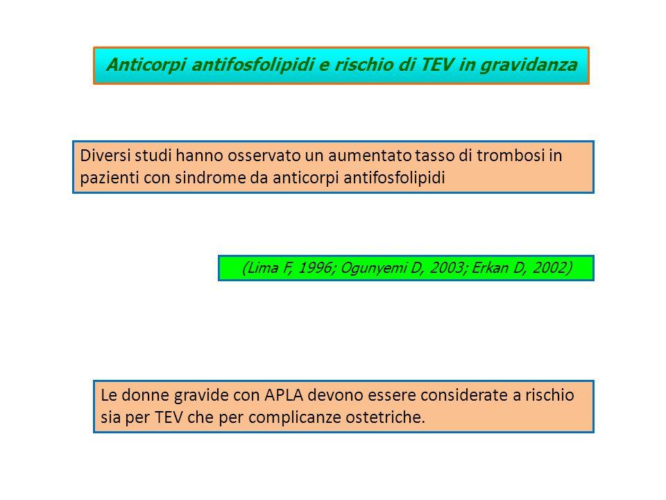 Anticorpi antifosfolipidi e rischio di TEV in gravidanza