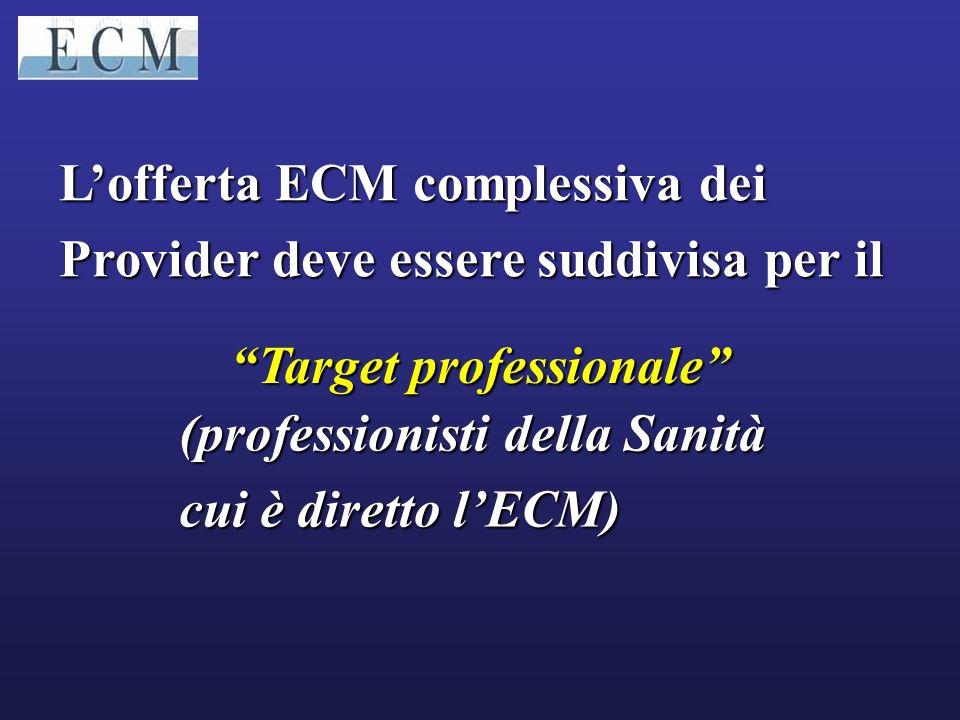 L'offerta ECM complessiva dei Provider deve essere suddivisa per il