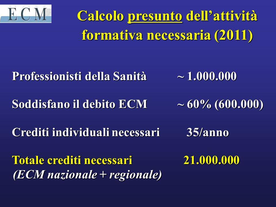 Calcolo presunto dell'attività formativa necessaria (2011)