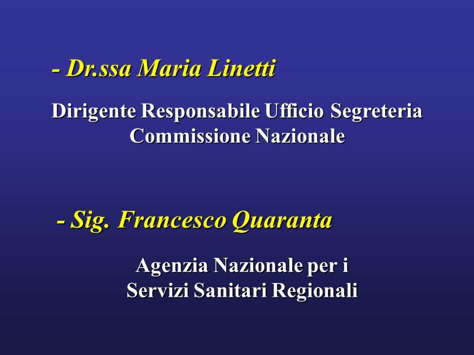 - Sig. Francesco Quaranta