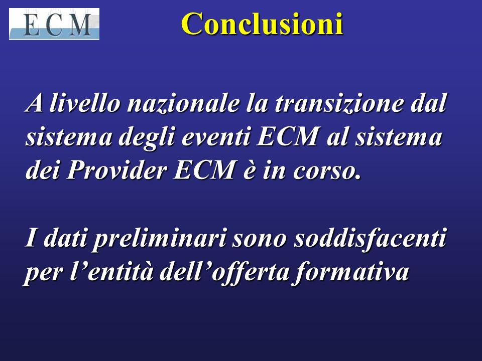ConclusioniA livello nazionale la transizione dal sistema degli eventi ECM al sistema dei Provider ECM è in corso.