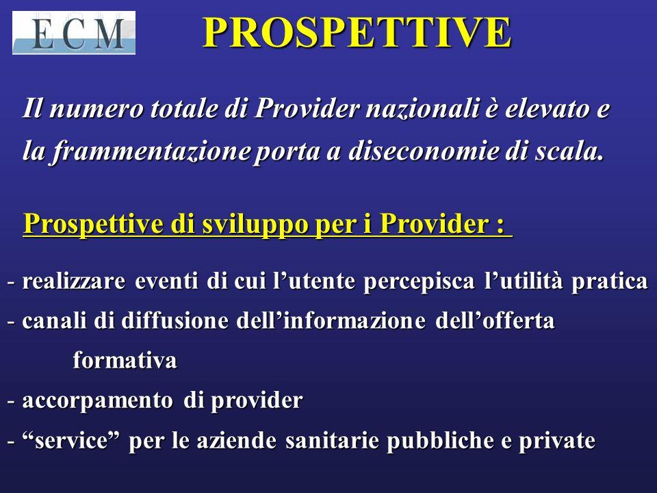 PROSPETTIVE Il numero totale di Provider nazionali è elevato e la frammentazione porta a diseconomie di scala.